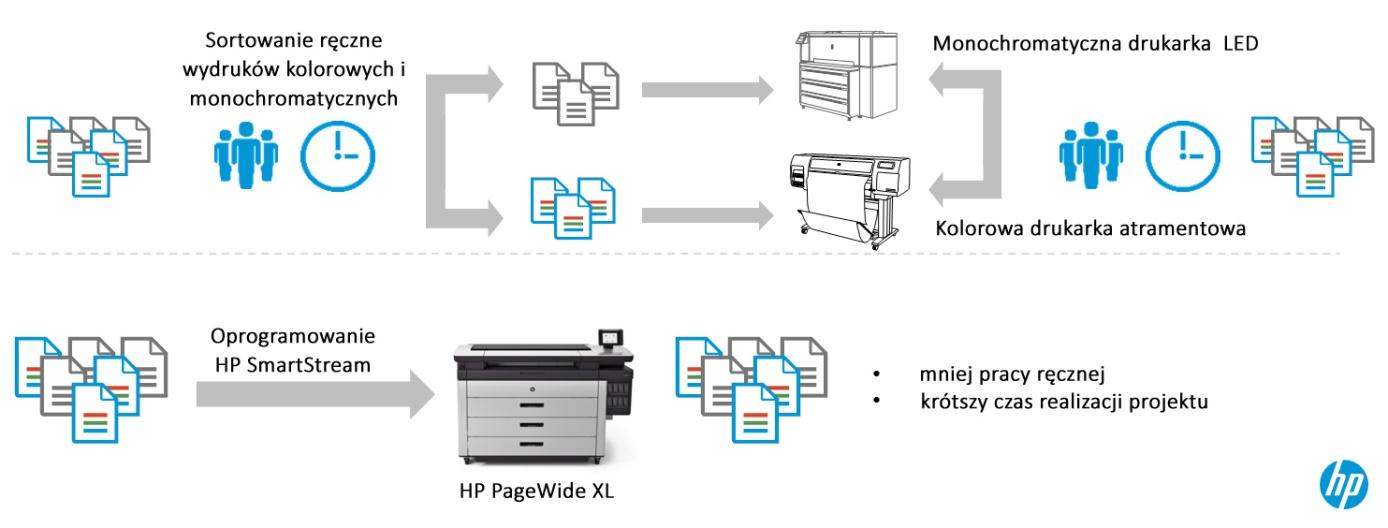 hppagewidexl-vs-classic-printers